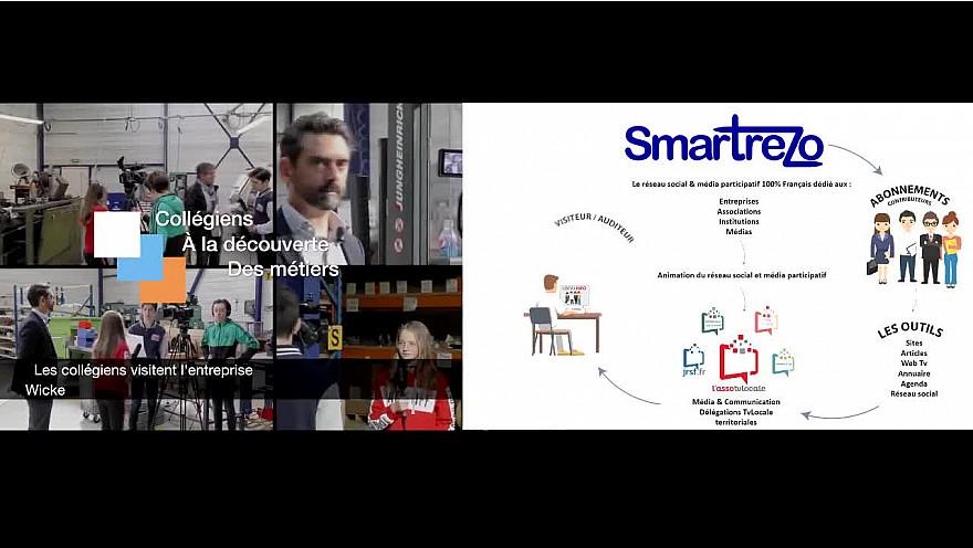 Réseau Social Français SmartreZo.com est Média Collaboratif Vertueux 100 % français et véritable Alternative aux GAFAM